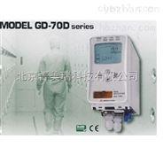 固定型的氣體檢測器頭(日本理研)