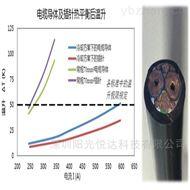 Sun-WS充电枪插拔温升测试系统