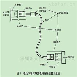 NBT42077IC-CPD功能盒电缆弯曲试验机