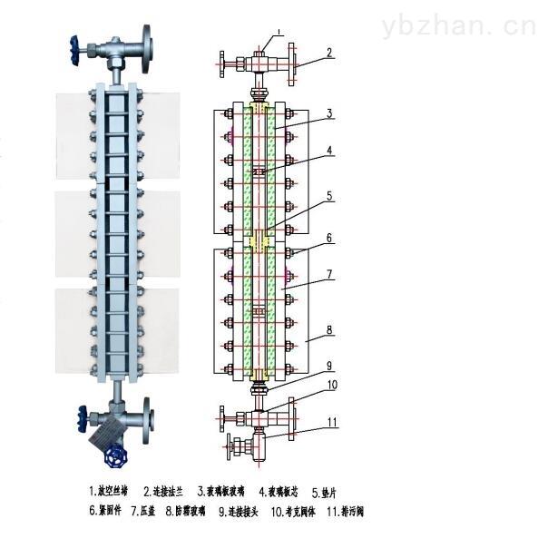山东 低温防霜式玻璃板液位计 专业厂家