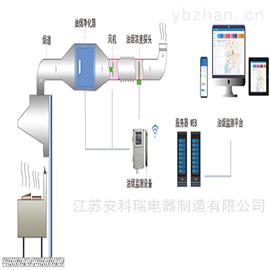 AcrelCloud-3500北京餐饮油烟监测-实时监测手机APP监管