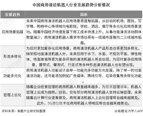 2020年中国商用清洁机器人行业发展现状及趋势分析
