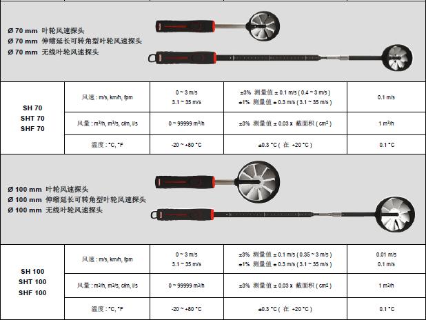 MP210多功能便携微压差计