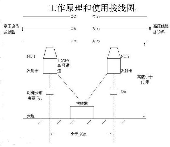 高压无线核相仪的工作原理图
