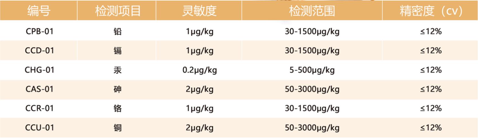 大米重金属快速检测仪器参数
