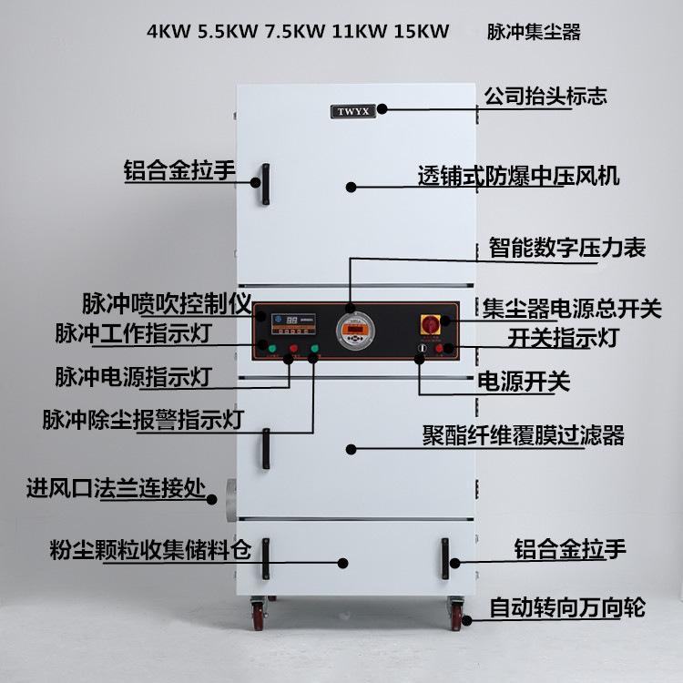 工业脉冲吸尘器 ,磨床粉尘吸尘器示例图34