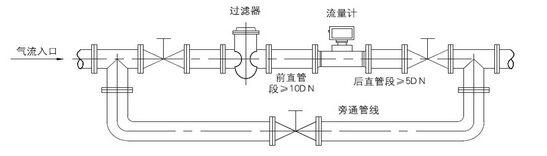 气体涡轮流量计安装注意事项