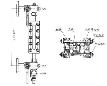 x49h锅炉平板水位计结构原理图