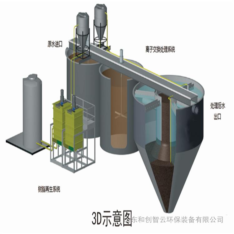 江苏磁混凝污水处理设备