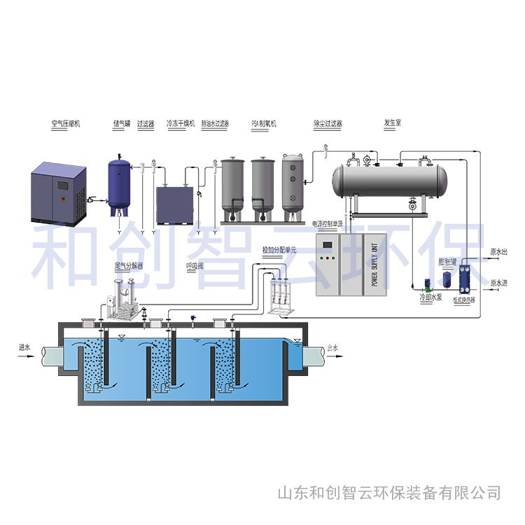 河北水厂消毒设备