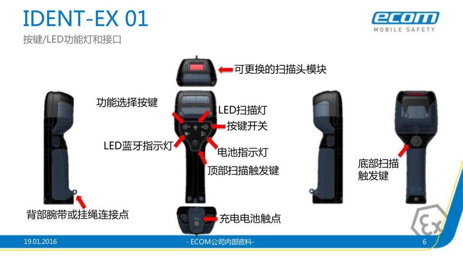 Ident-Ex014
