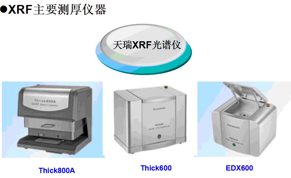 镀层测厚仪制造商