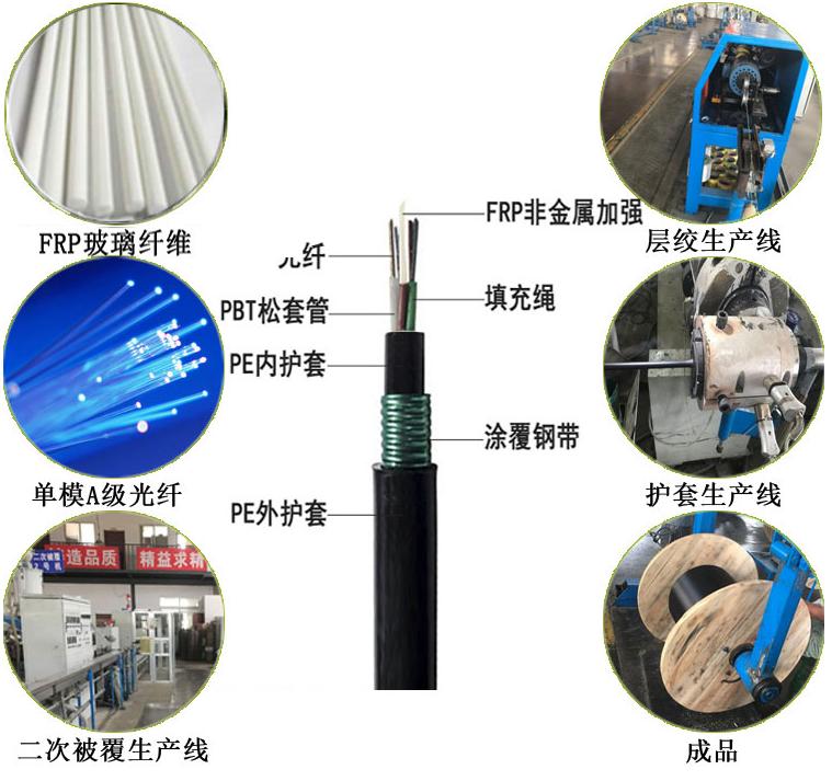 北京阻燃12芯单模矿用光缆价格