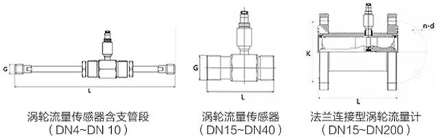 智能液体涡轮流量计安装尺寸图