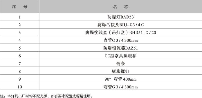 BAD53(BCD)系列隔爆型防爆灯