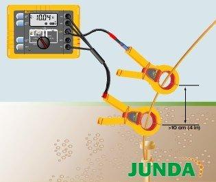 福禄克Fluke 1625-2接地电阻测试仪