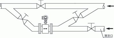 农药水电磁流量计