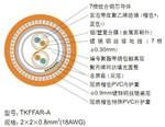 TKFF-A现场总线电缆