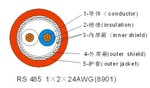 RS485计算机信号数据电缆 -8系