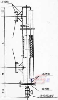 侧装式磁翻板液位计