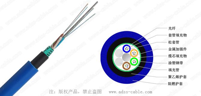 24芯MGTSV光缆 670 x 320.jpg
