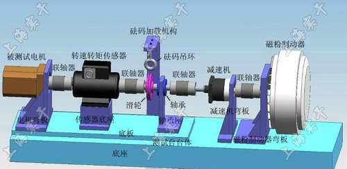 电动转辙机扭力测试仪