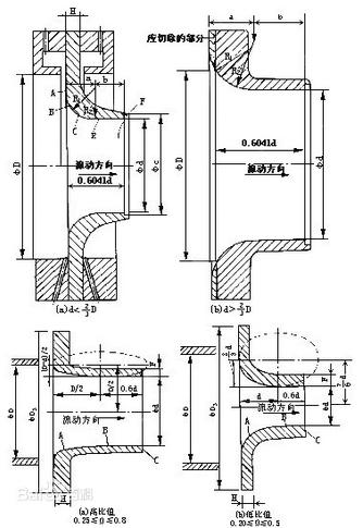 喷嘴流量计的结构图
